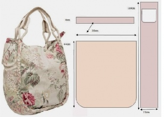 Даже из лоскутов может получиться симпатичная и оригинальная сумка. Черпайте идеи! handmake,поделки своими руками,сумки,шитье