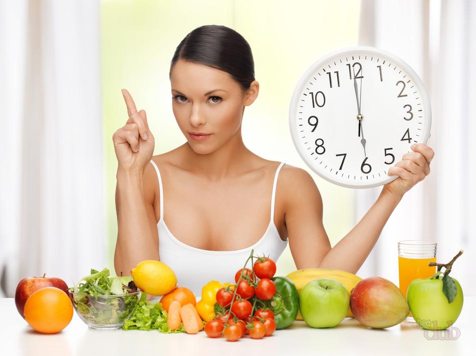 Все о похудении правильном