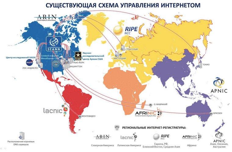 Могут ли США оставить Россию без интернета