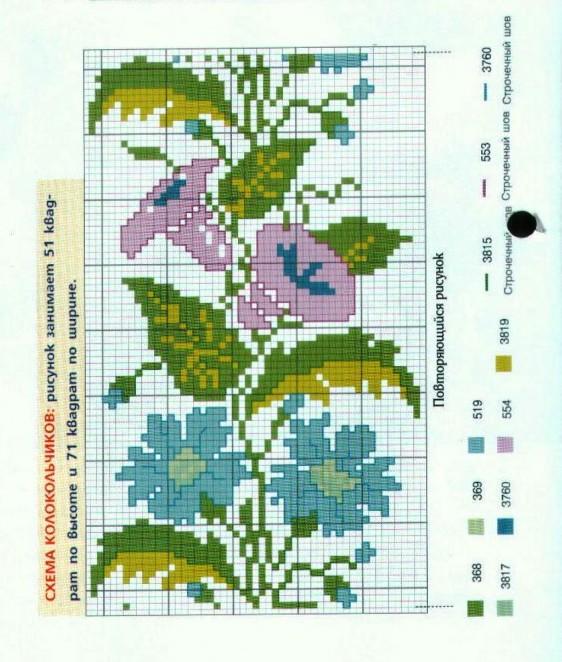 Вышивка крестом — схемы для вышивки цветов и ягод