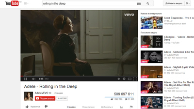 YouTube может заблокировать видео Адель, Arctic Monkeys и других популярных артистов