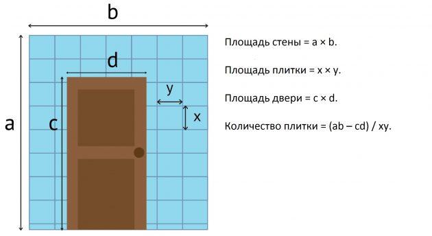 как рассчитать плитку в ванную комнату калькулятор малолетних статья