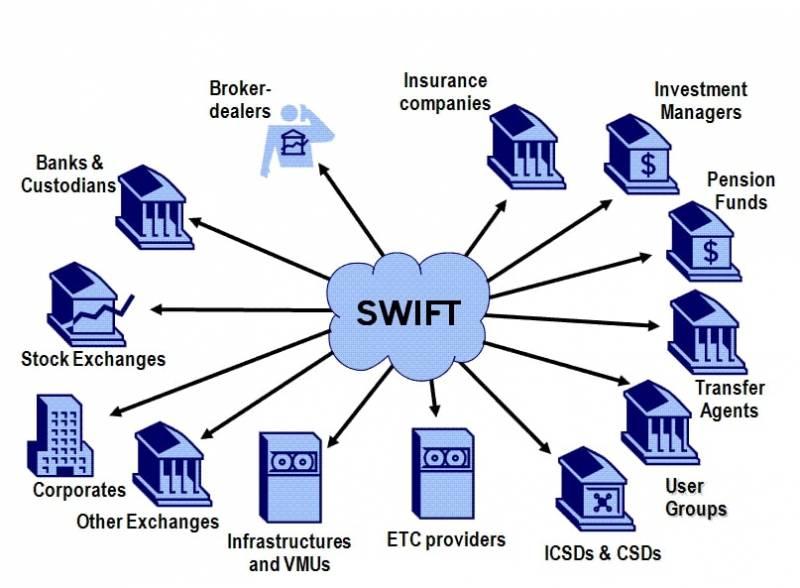 Россия без SWIFT: это не страшно? россия
