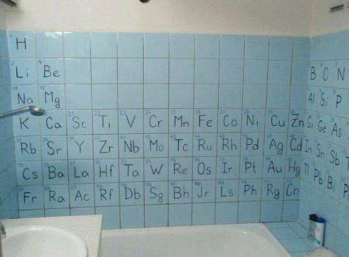 Гифки, прикольные картинки ремонт ванной