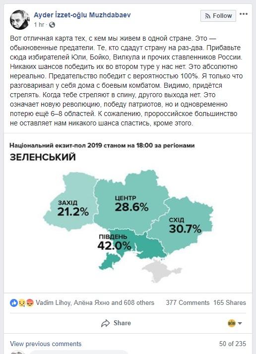 3 апреля 2019 - Что станет с Украиной , если победит Зеленский