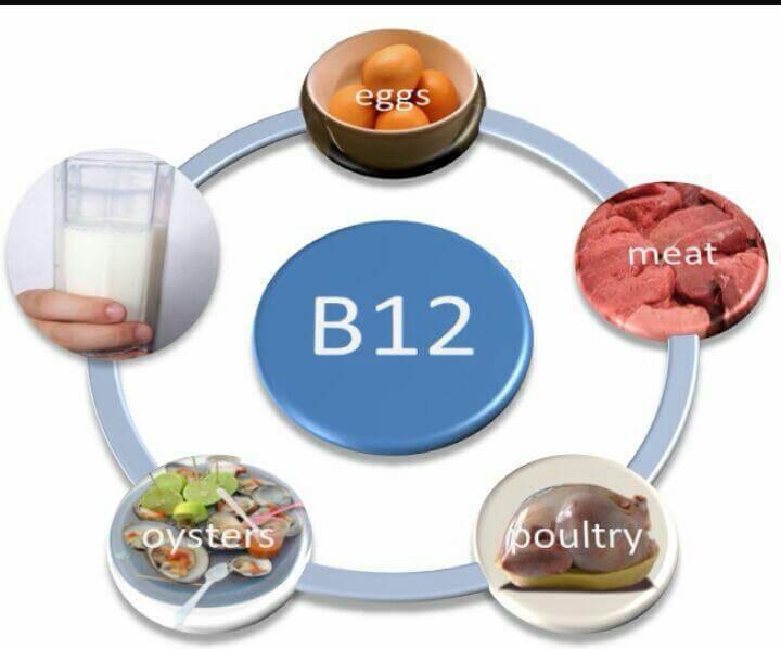 Витамин В12: Здоровая нервная система, надпочечники, метаболизм витамины,здоровье