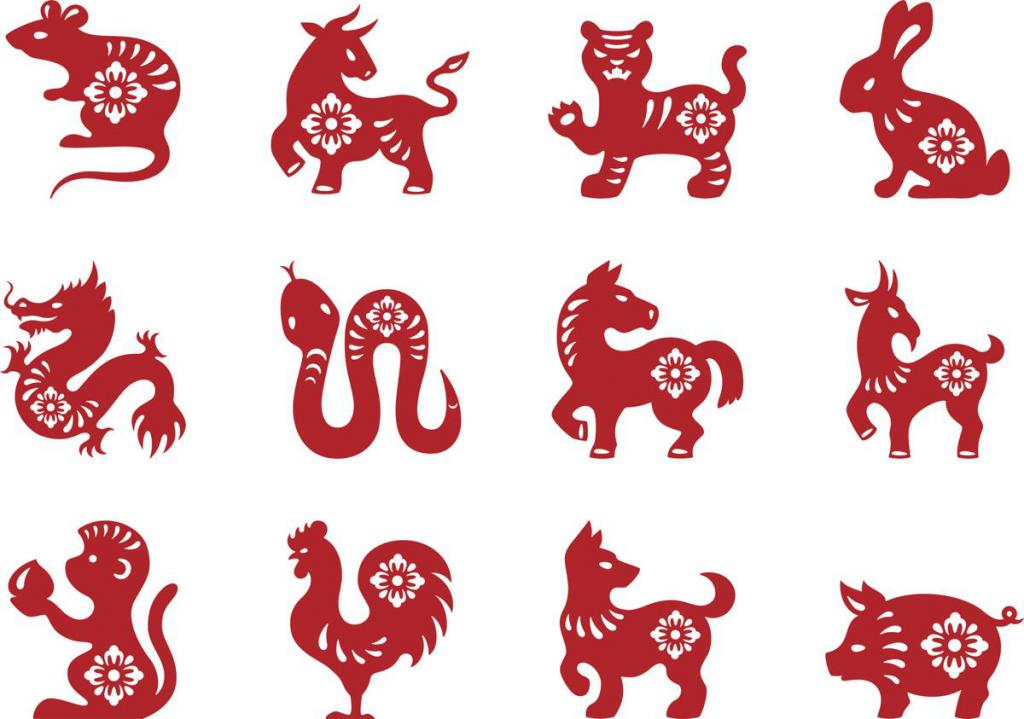 восточные знаки зодиака изображение на картинках трещина правой стороне