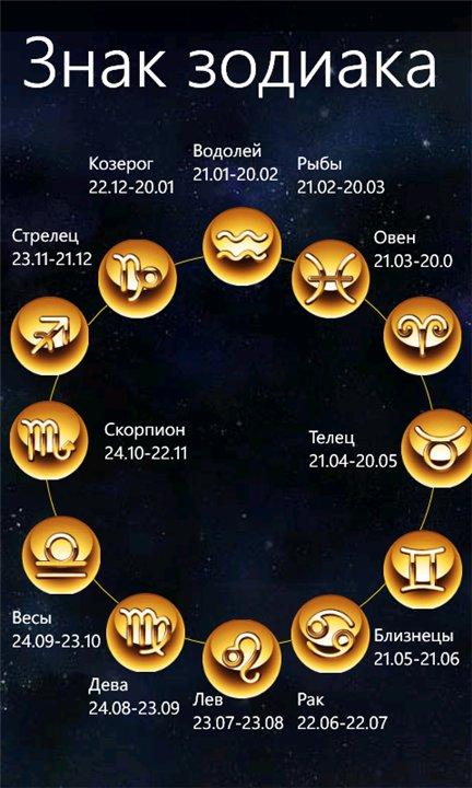 Каким знаком зодиака является челябинск