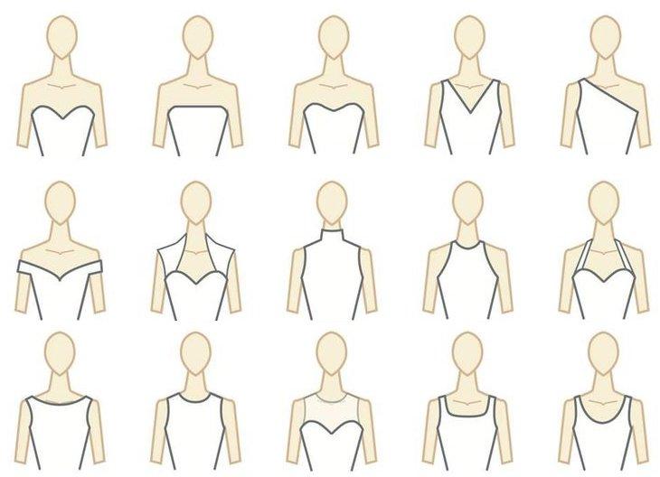 Виды декольте и как правильно выбрать платье с декольте.