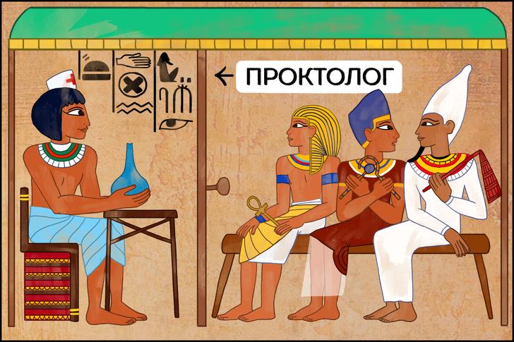 20странностей древних египтян, которые смутят даже тех, кто знает историю (Кпримеру, умужчин бывали -эти- дни)