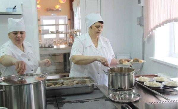 Школьные котлеты в СССР. Как их готовили на самом деле СССР, еда, история, своими руками, сделай сам, факты
