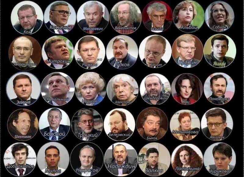 Виды русских либералов