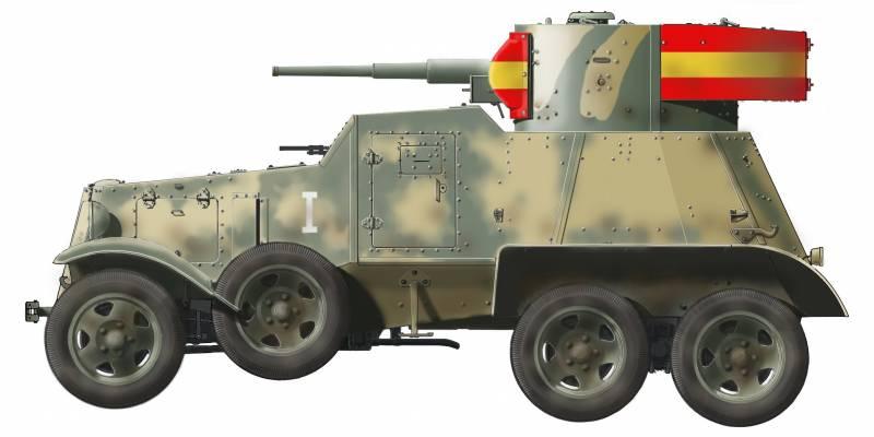Гражданская война в Испании: конница и танки история,оружие