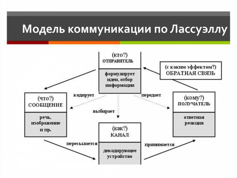 Информация вместо пуль (часть 2)