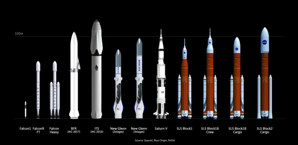 Ракеты-носители / ©NASA