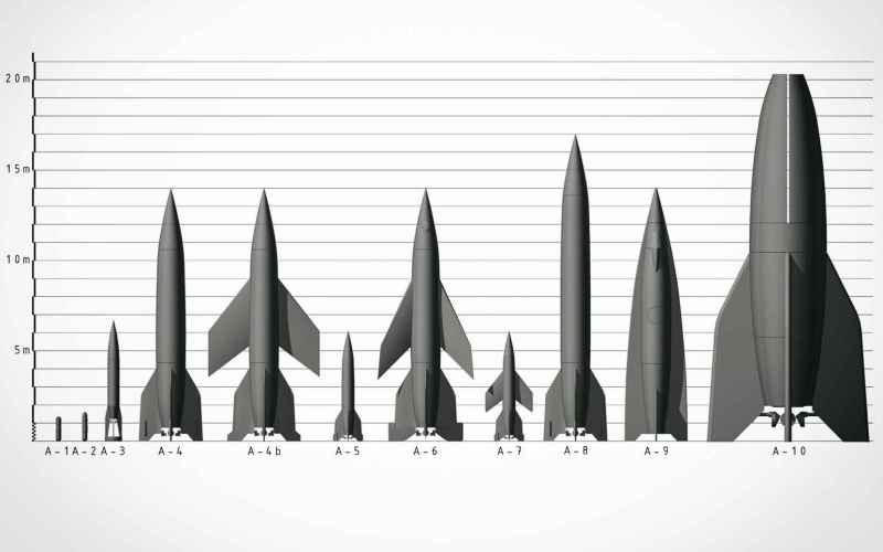 Супероружие Рейха, которое могло изменить историю гранатомет, множество, только, А9А10, всего, разработка, самолеты, Германии, Известный, ракеты, заданиеЗенитный, стволов, теперь, именем, стволами, Гатлинга, «Воздушный, пулемет, FliegerfaustПредставьте, выпускают