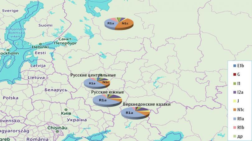 Загадки истории: что содержится в ДНК русского человека