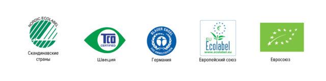 Три зеленых буквы: почему не стоит доверять приставке «эко» на упаковках продуктов самодекларации, заявления, слова, России, окружающей, самодеклараций, продуктов, более, правило, «эко», упаковке, рынка, такое, только, вроде, потребления, окружающую, «био», производителей, продукты