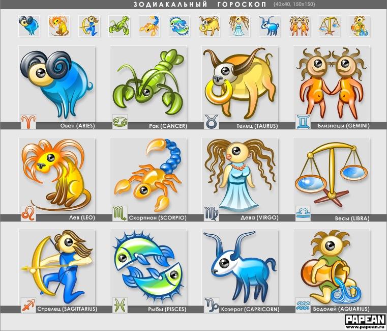 Картинка прикольный гороскоп, открытки детям