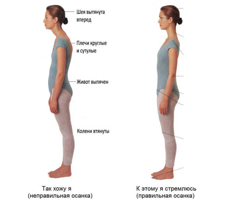 Упражнение «Кисточка»: красивая шея, идеальная осанка!