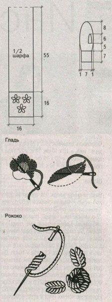 Комплект (берет, шарф с карманом и варежки) вязаный спицами