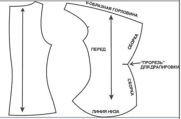 """Моделирование элемента """"узел"""" для создания вещей с красивыми драпировками выкройка,шитье"""