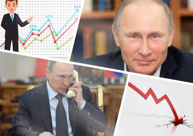 Михаил Поляков. Спасти падающий рейтинг Путина: как власть намеревается это делать?