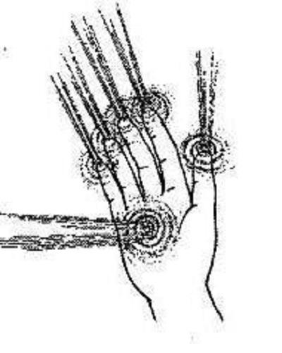 Как открыть чакры рук и заряжаться энергией земли…