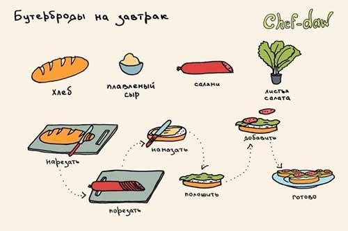 Подборка рецептов в картинках