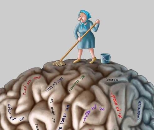 Ментальный клининг или как навести порядок в голове.