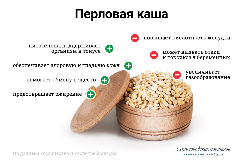 Перловка полезные свойства диета