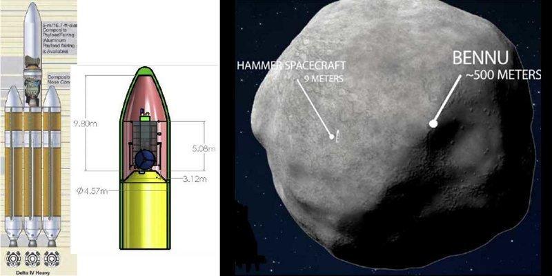 Сможет ли NASA справиться с огромным астероидом, грозящим Земле Армагеддоном?