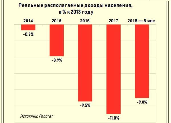 Кудрин рассказал, как изменятся доходы населения за следующие 4 месяца.