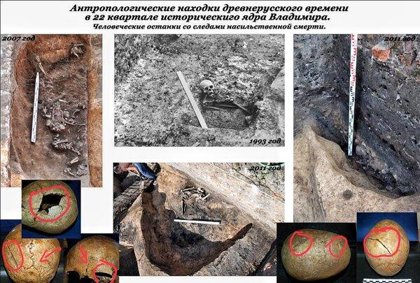 Нашествие монголов Батыя на Русь. Что нашли археологи?