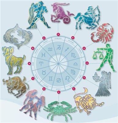 Самый короткий в мире гороскоп