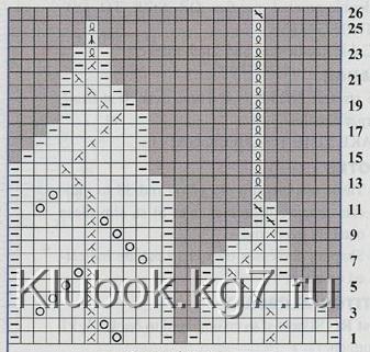 Вязаные красивые накидки и пелерины с описанием и схемами