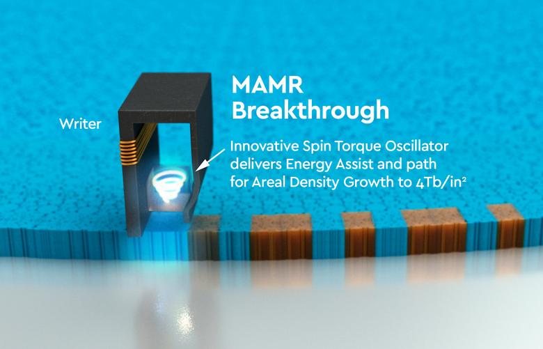 Новая технология позволит создавать жесткие диски емкостью до 40 ТБ