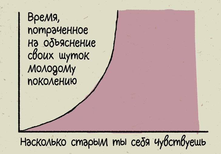 13жизненных графиков идиаграмм, после которых вам ненужен будет психолог