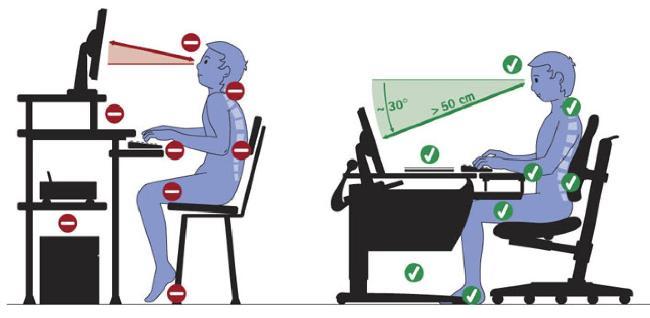 как правильно сидеть за компьютером картинки
