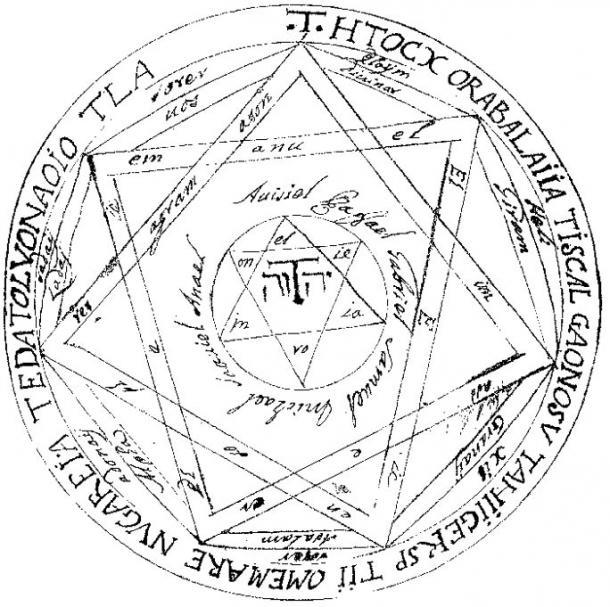 От магии к науке: интригующие ритуалы и эксперименты алхимиков